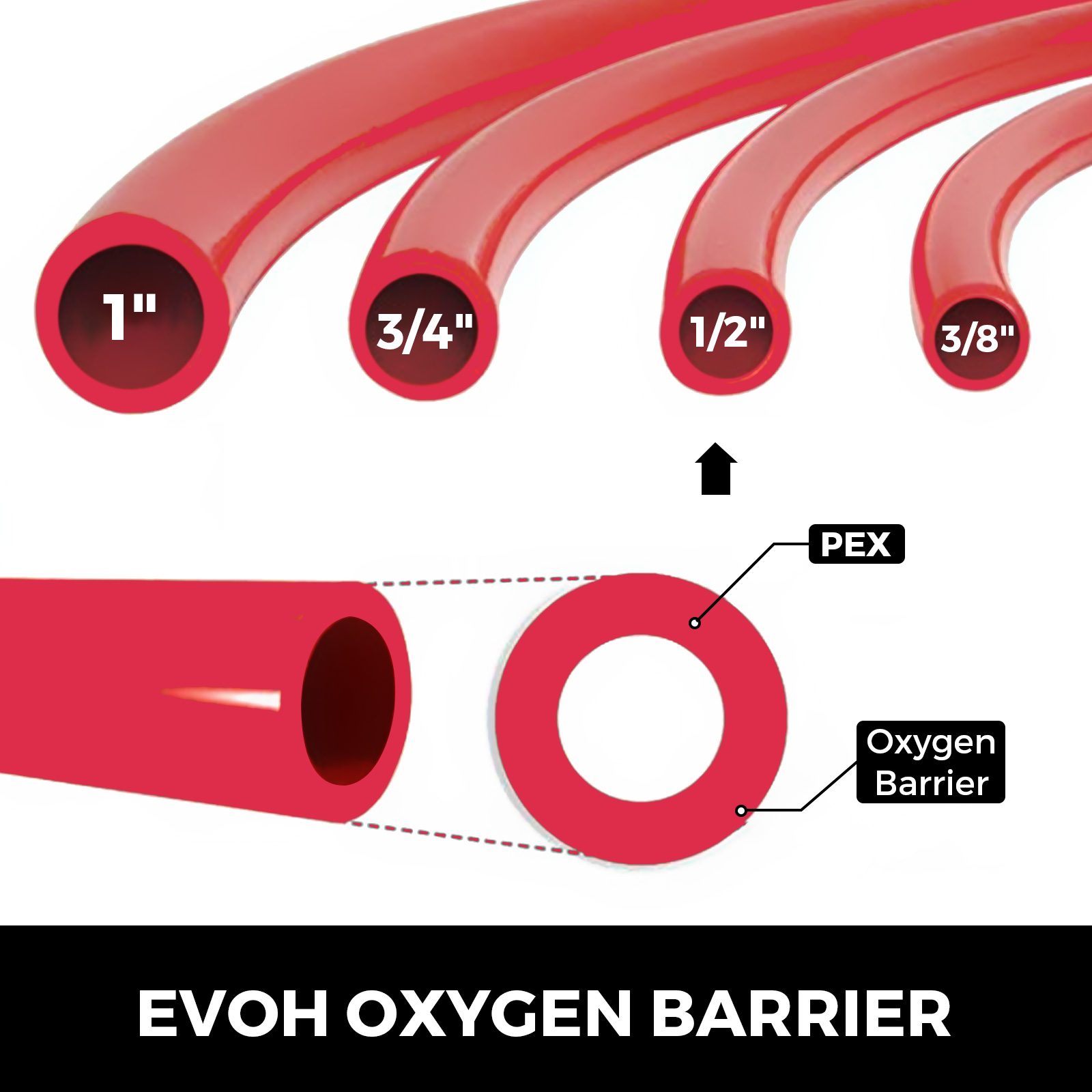 1-2-034-x-100-200-300-1000ft-Pex-Tubing-Oxygen-Barrier-Red-Blue-Radiant-Floor-Heat thumbnail 87