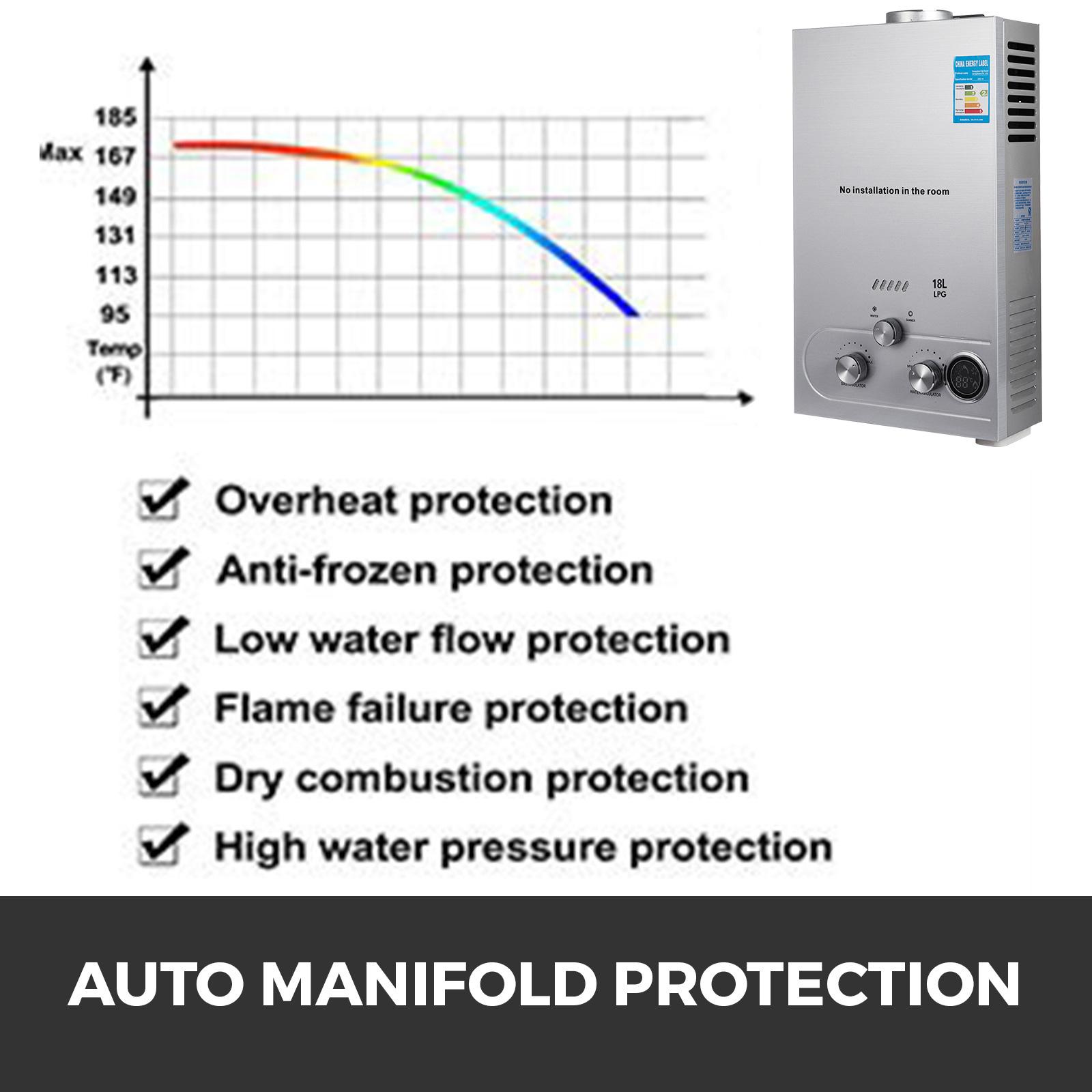 Propangas-Gas-Durchlauferhitzer-Warmwasserbereiter-Boiler-Warmwasserspeicher Indexbild 88
