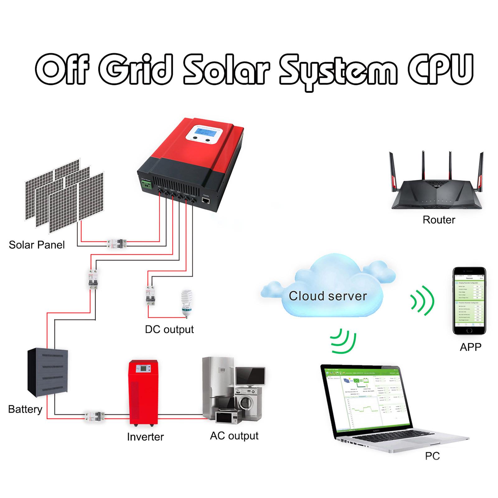 ESMART-3-LCD-40a-50a-60a-12v-24v-36v-48v-MPPT-Solar-Charge-Controller-Regolatore-di-carica miniatura 71