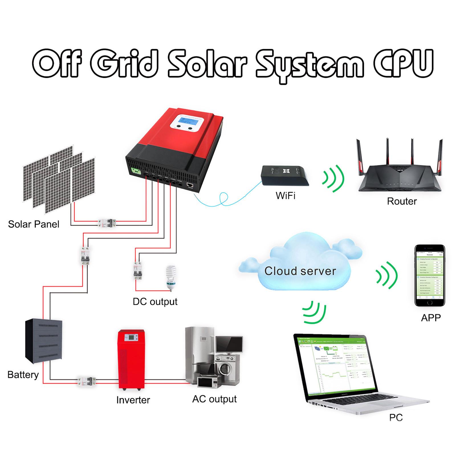 ESMART-3-LCD-40a-50a-60a-12v-24v-36v-48v-MPPT-Solar-Charge-Controller-Regolatore-di-carica miniatura 23