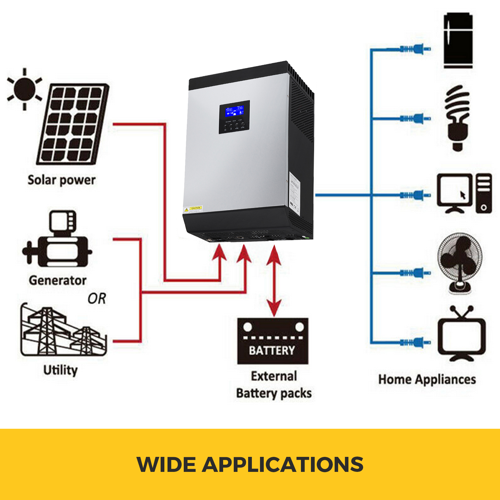 3-5KVA-24-48V-MPPT-Off-Grid-Pure-Sine-Wave-Solar-Inverter-Low-Frequency-LCD thumbnail 19