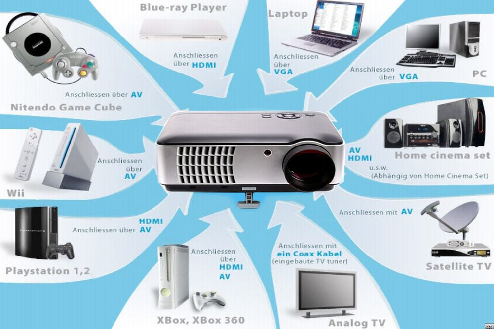 3500 Lumens Led Projector Home Theater Usb Tv Hd 1080p